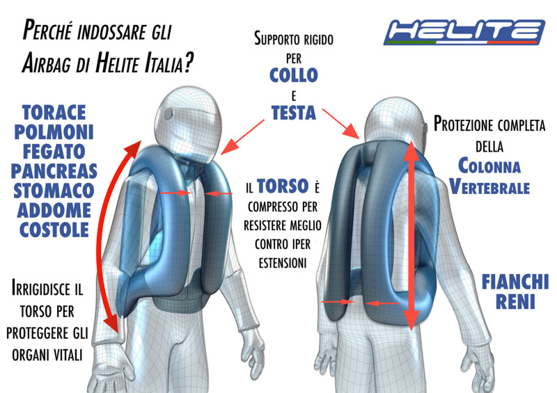 Diagramma Giacca Airbag Helite Italia